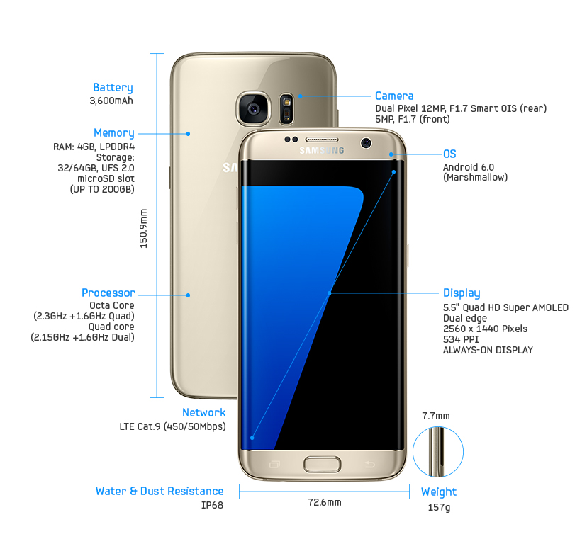 samsung_galaxy_s7_et_s7_edge_points_forts_points_faibles